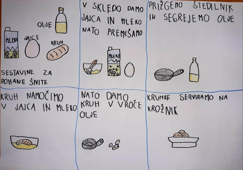 kako_porabiti_odvecno_hrano_2021_02